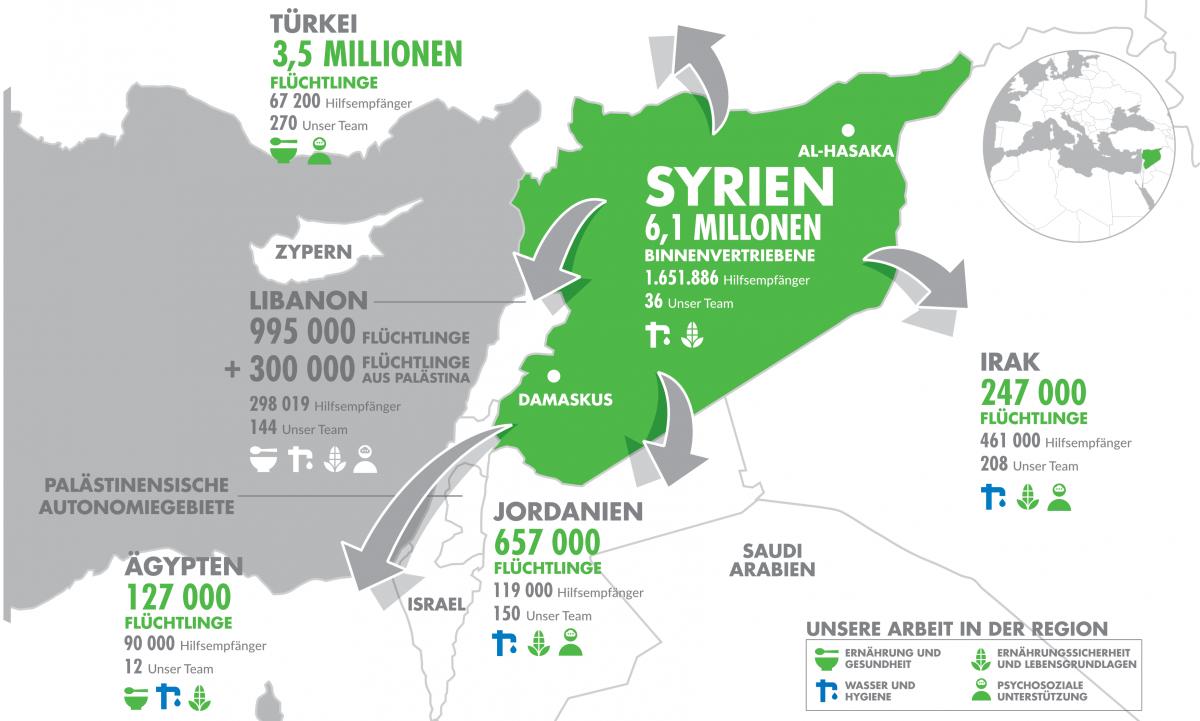 Syrien Irak Karte.Bürgerkrieg Syrien Jede Spende Hilft